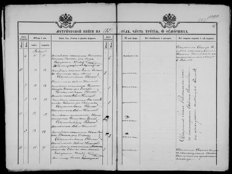 New service: Vital records from Moldova (Bessarabia)