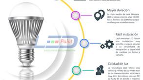 Beneficios de utilizar iluminación LED