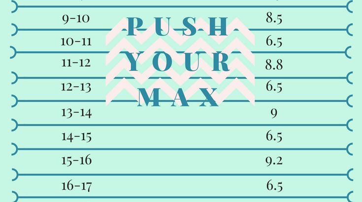 HIIT: PUSH YOUR MAX