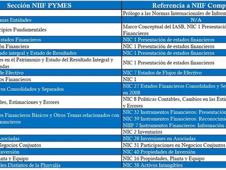 COMPARACIÓN NIIF VS NIC