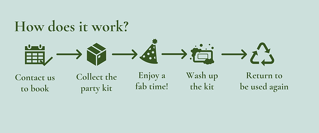 how it works banner.png