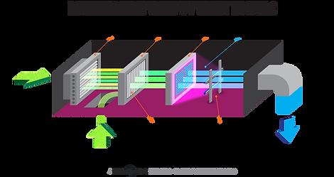 hvac-disinfection-diagram.png