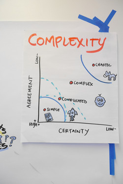 complexity_theory