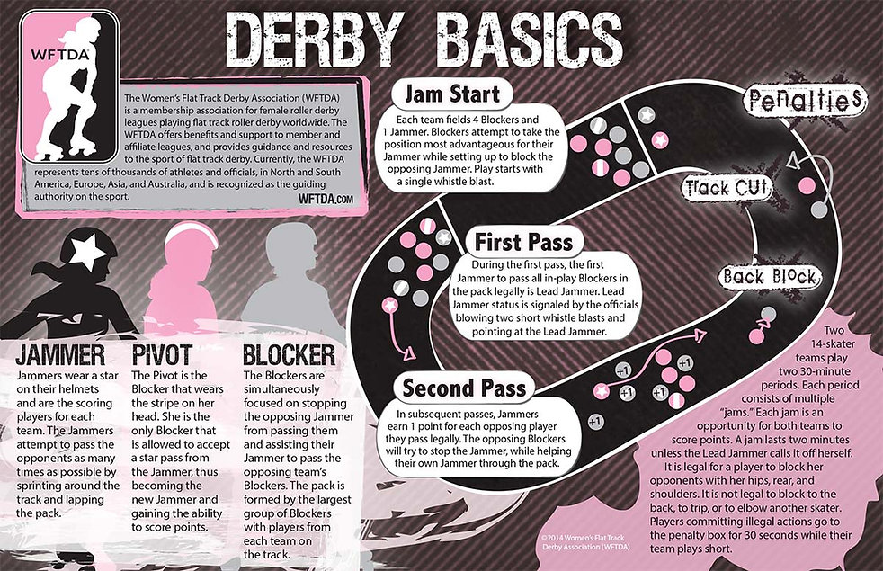derby-basics.jpg