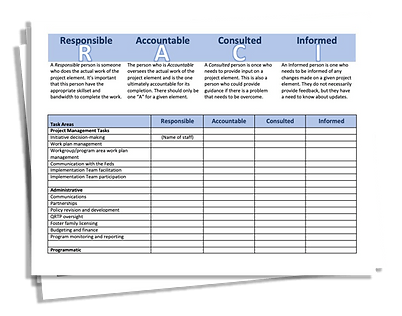 The RACI Matrix Document