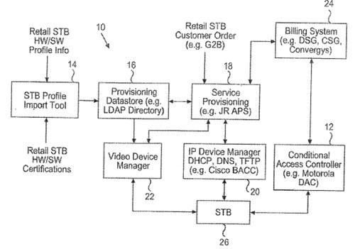 Comcast patent application diagram