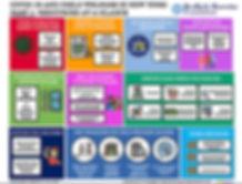 COVID-19 Guide Graphic