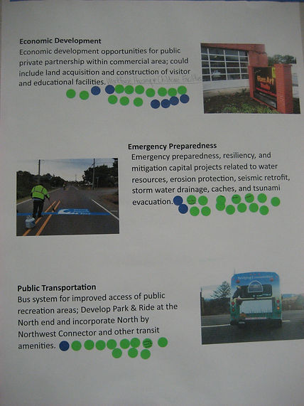 Poster-EcDevEmergencyMitigationTransport