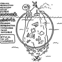 MAPA DE L'ECONOMIA DE LES CURES AL RAVAL