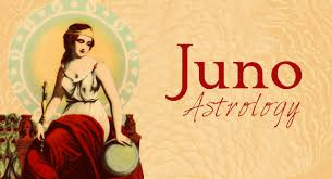 Juno -- When Negative -- is a Goddess of Storms, Hurricanes and Tornadoes