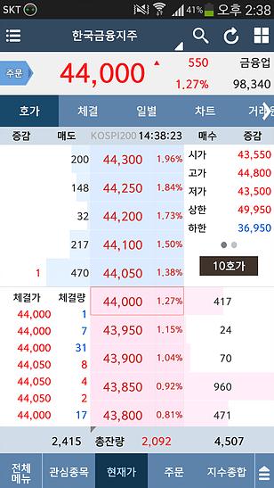 한국투자증권 주식차트