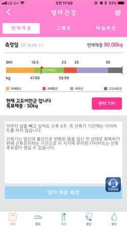 굿앤굿어린이케어 엄마건강 BMI수치