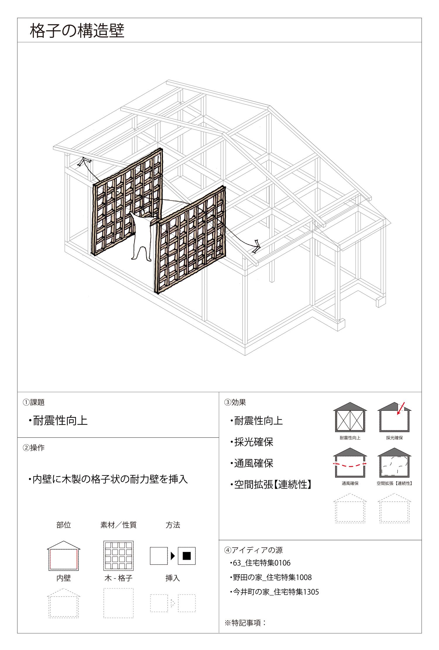 格子の構造壁_アイディアの種