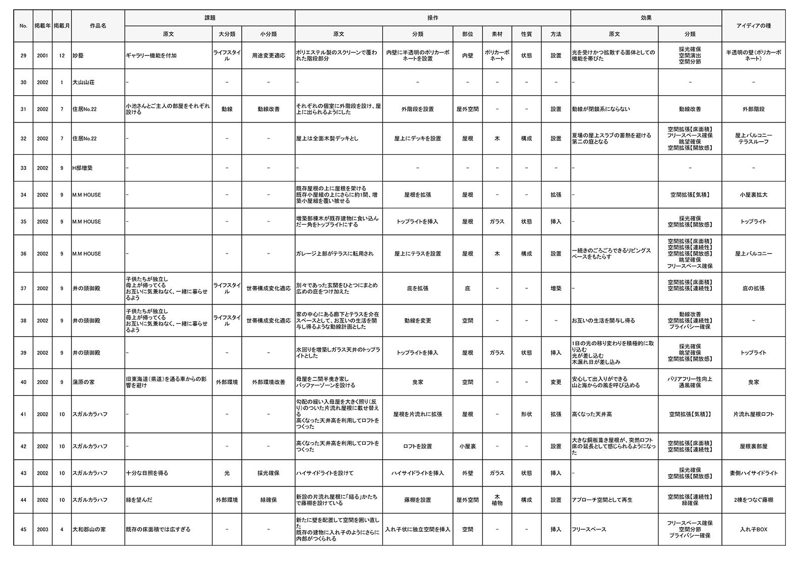 アイディアの源(分析シート)_-3
