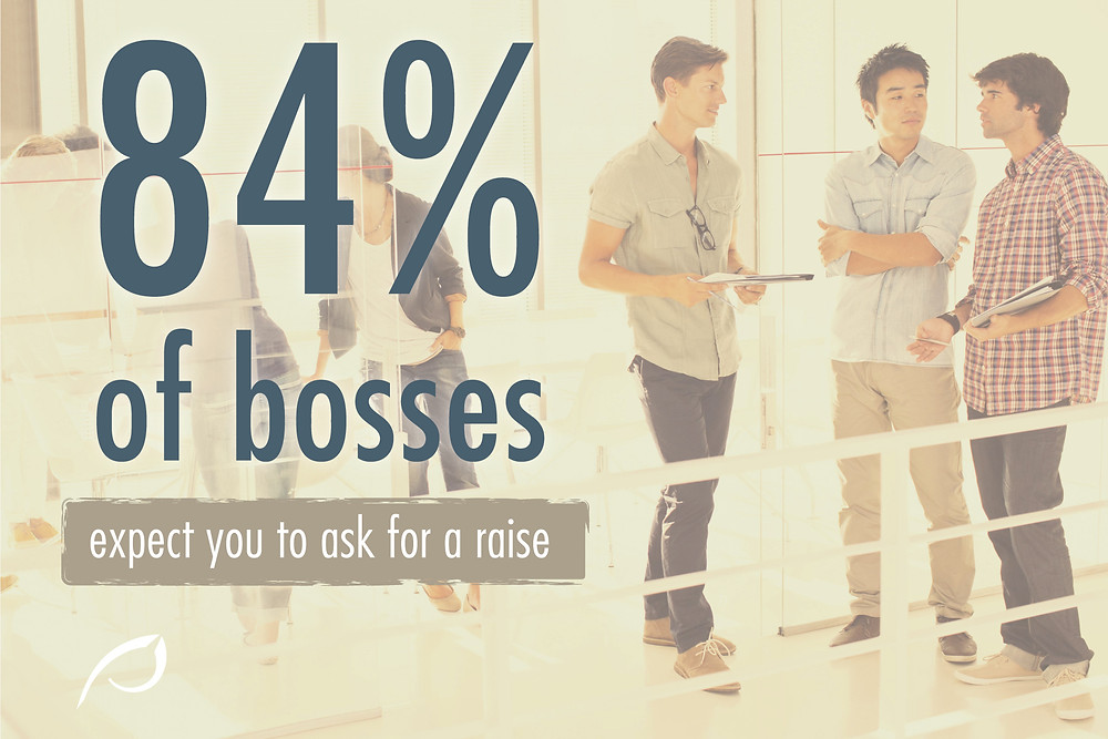Did you know 84% of bosses actually expect you to ask for a raise? Find out the best way to do it.