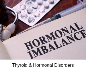 Thyroid and Hormonal Disorders.png