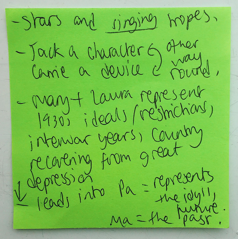 Image of post-it of initial notes