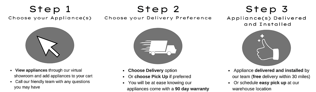 3 Step Ordering System (1).png