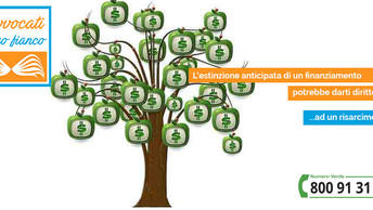 Scopriamo i vantaggi dell'estinzione anticipata di un finanziamento
