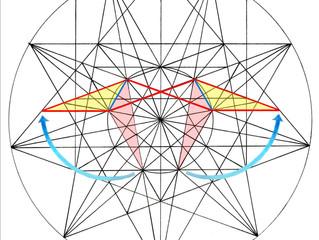 Dévoilement géométrique de l'ennéagramme