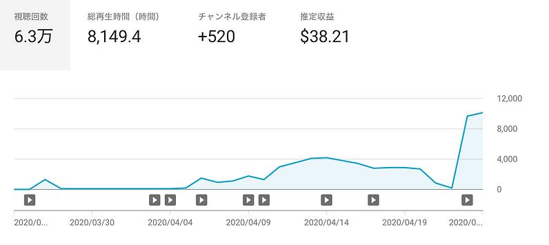 スクリーンショット 2020-05-13 16.41.38.png