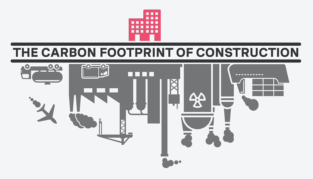 ACAN's Embodied Carbon Campaign graphic