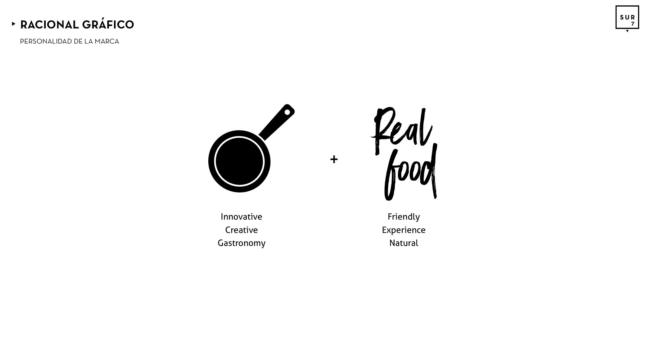 Pres Foodies design aprobada7
