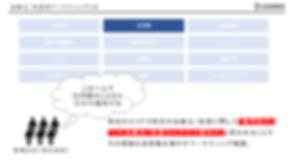 ウェブランディング_LEANS (3).PNG