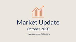 October 2020 Residential Market Update | Hampton Roads Real Estate