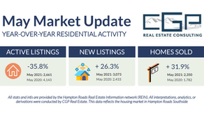 May 2021 Housing Market Trends in Hampton Roads