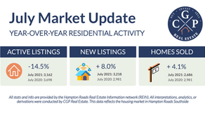 July 2021 Housing Market Stats | Hampton Roads Real Estate