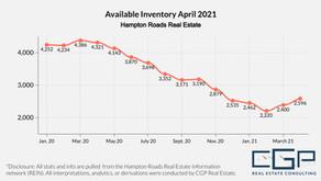 April 2021 Housing Market Trends| Hampton Roads Real Estate