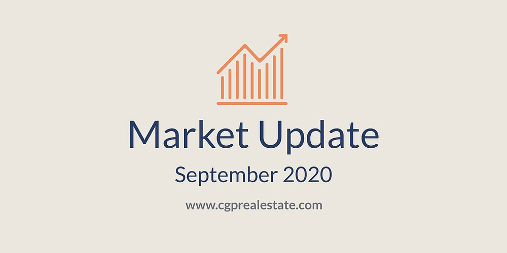 September 2020 Housing Market Update in Hampton Roads