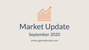 September 2020 Residential Market Update | Hampton Roads Real Estate