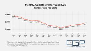 June 2021 Housing Market Trends in Hampton Roads