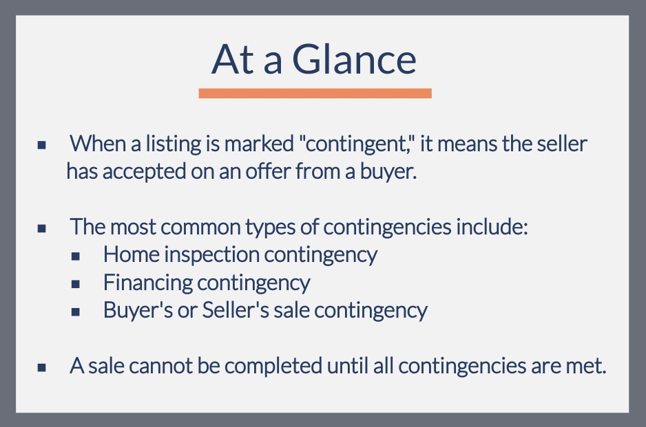 Home Sale Contingencies in 2021