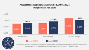 August 2021 Housing Market Trends in Hampton Roads
