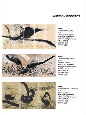 Auction Records