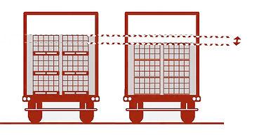 slipsheet konteyner