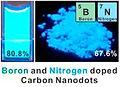 CarbonDot.jpg