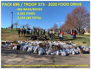 Food Drive Nov. 2020