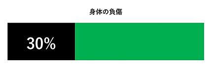 ホグトレinAG|福岡