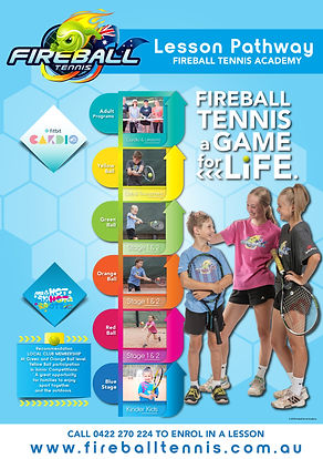 Fireball Tennis Academy - Tennis Lessons Melbourne - Tennis Lesson Pathway