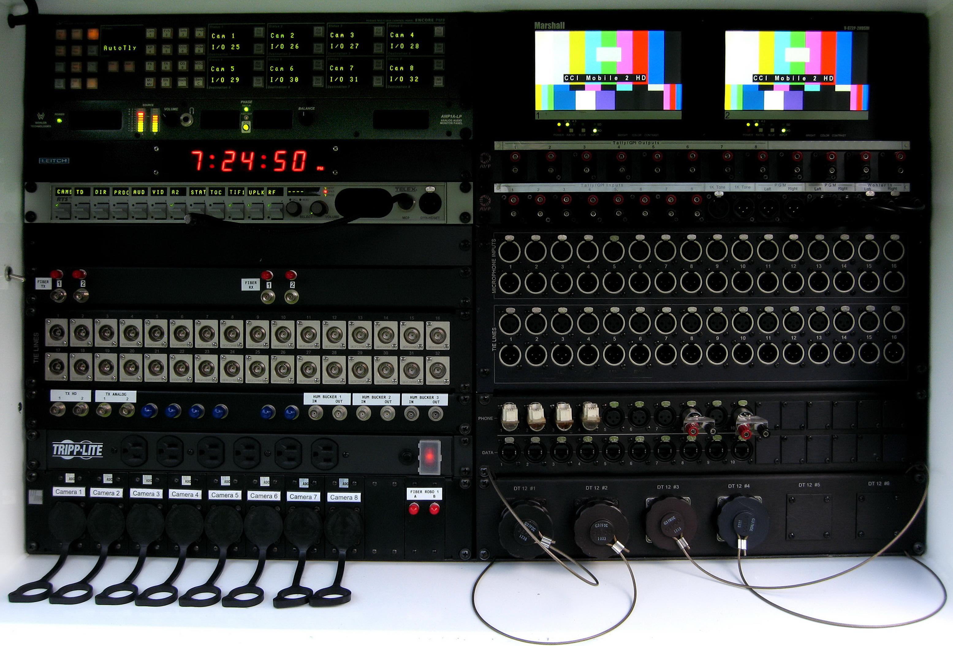 I/O Panel