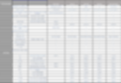 FM-Series Comparison Chart