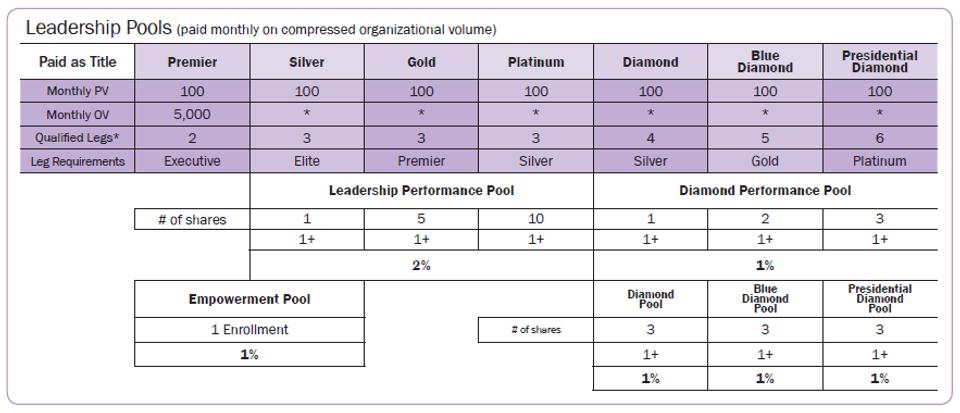 LeadershipPools.png