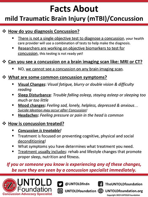 Facts About mTBI and Concussion.jpg