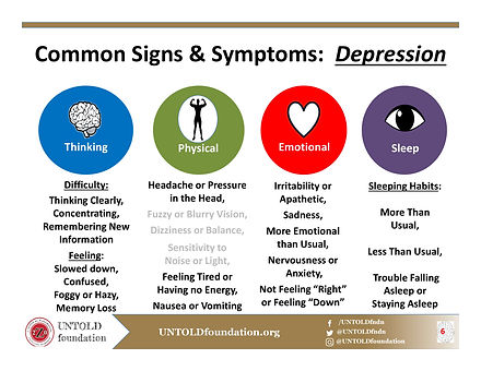Common Signs & Symptoms of Depression