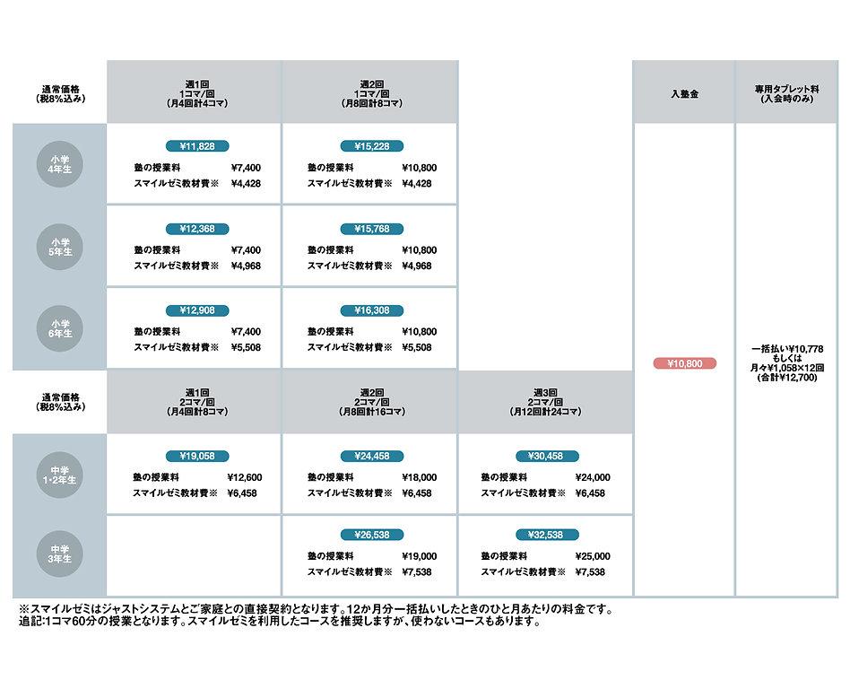 進学塾abc料金表.jpg