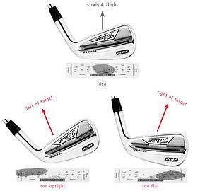 hoe golfclubs opmeten